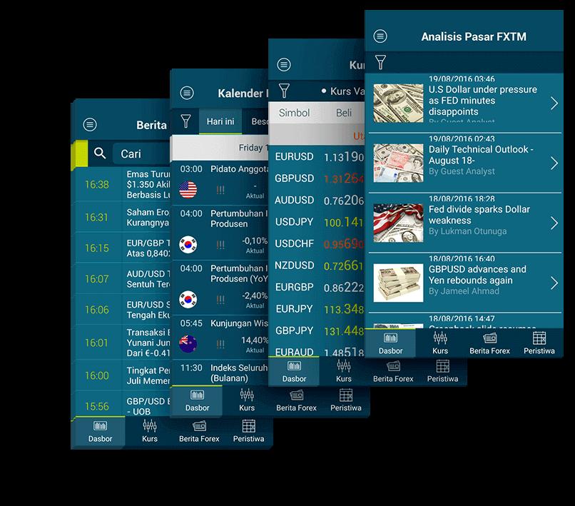 App Seluler untuk trader forex dari FXTM