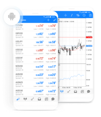 MetaTrader 4 App for Android