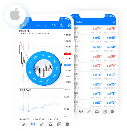 MetaTrader 4 for iOS