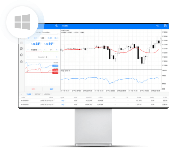 MetaTrader 4 App for PC